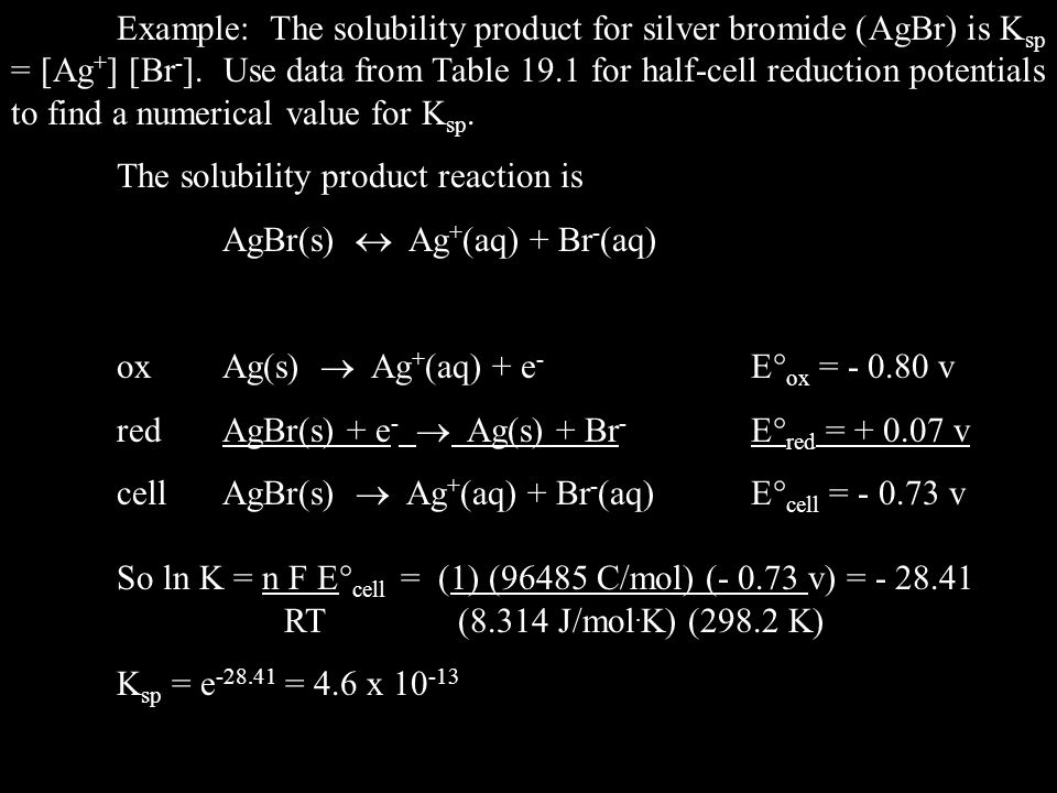 how to find molar solubility given ksp and ph